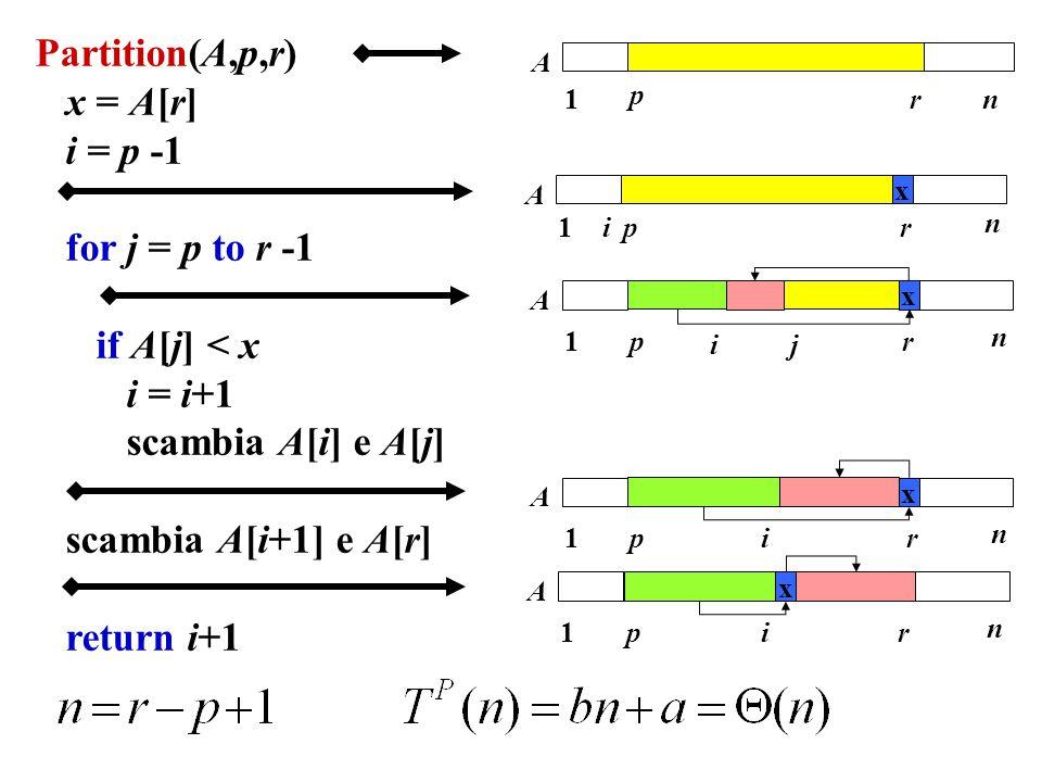 Partition(A,p,r) x = A[r] i = p -1 for j = p to r -1 if A[j] < x